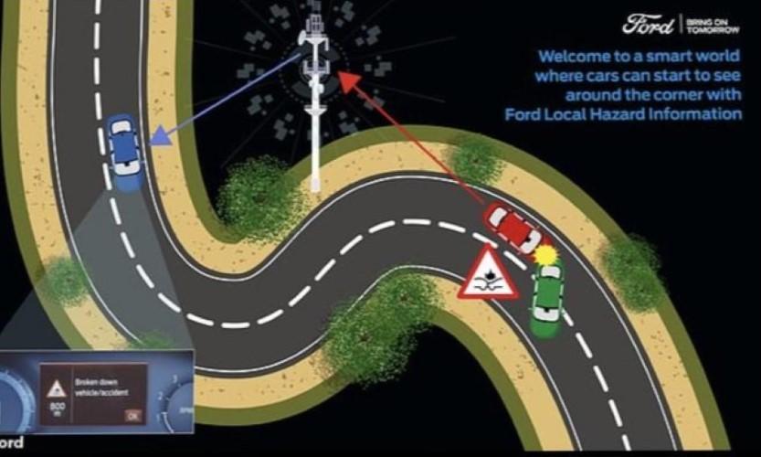 Các mẫu xe Ford sẽ được trang bị tính năng tự nhận biết khu vực tai nạn, kẹt xe